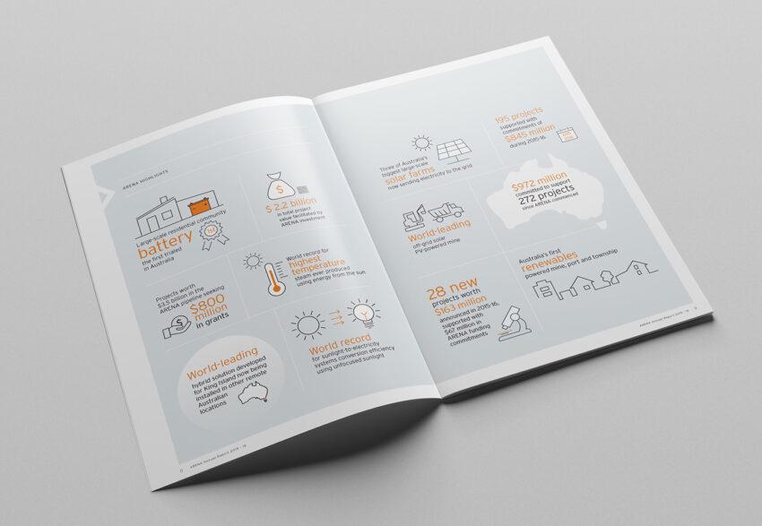 ARENA infographics