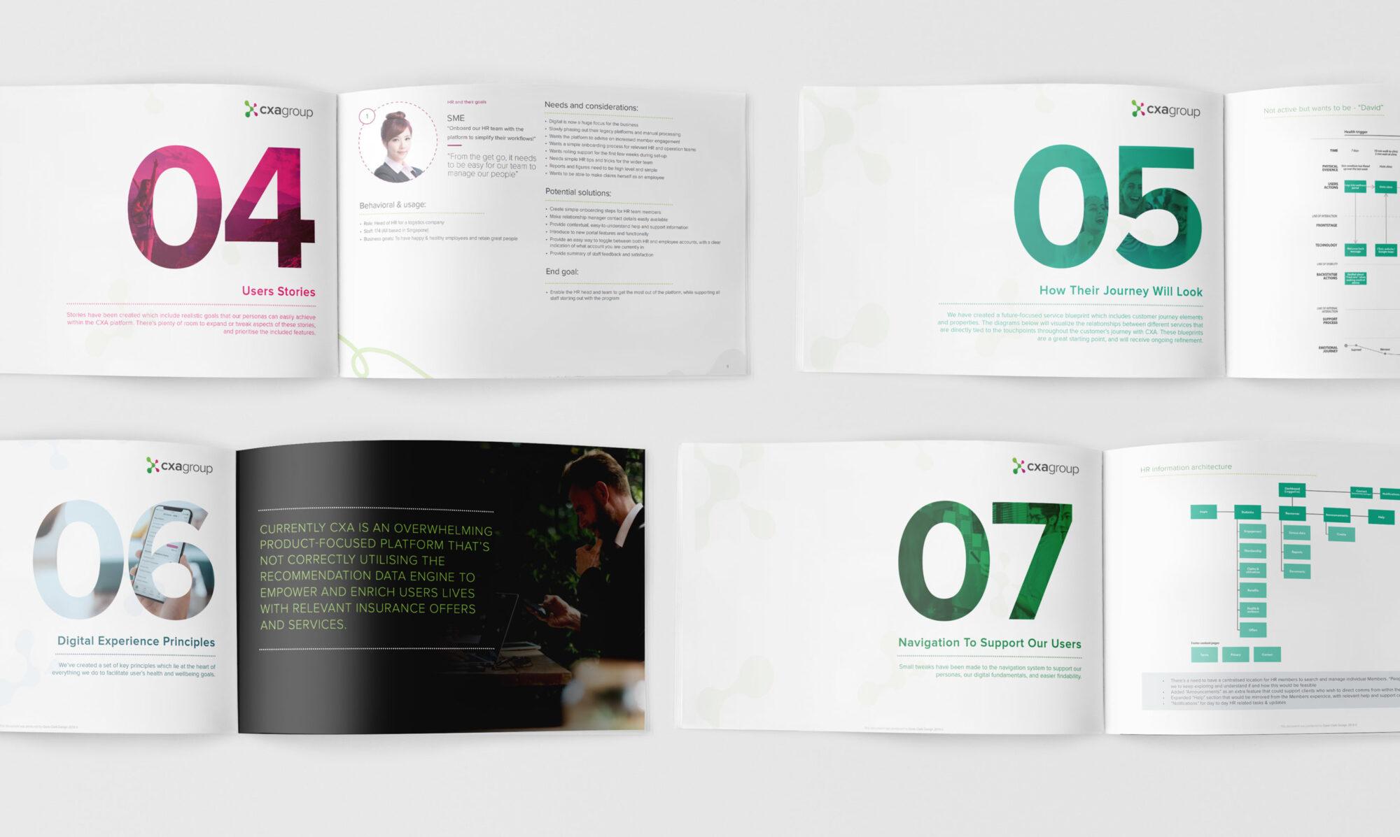 CXA Publications spreads