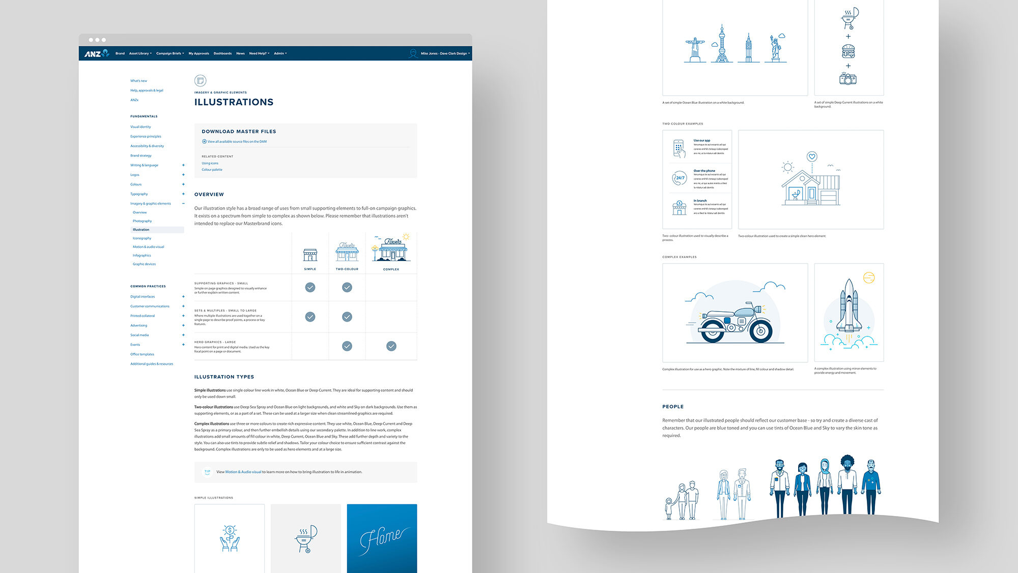 ANZ Illustration Web guidelines